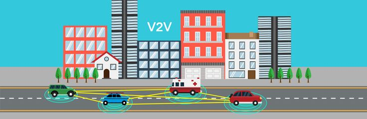 V2V (Vehicle-to-Vehicle) #Technology & Connected #Vehicle : The Future of Transportation is Here! - http://www.letsnurture.com/blog/v2v-vehicle-to-vehicle-technology-connected-vehicle-the-future-of-transportation-is-here.html