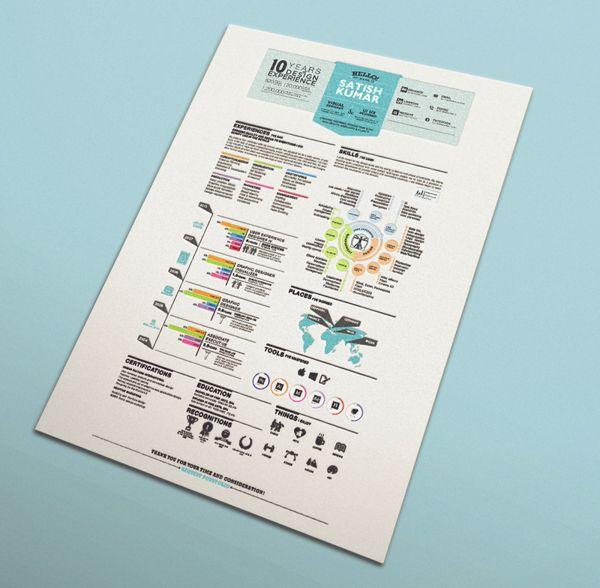 Infographic Resume of Satish Kumar on Behance Resume Design - creative resume headers