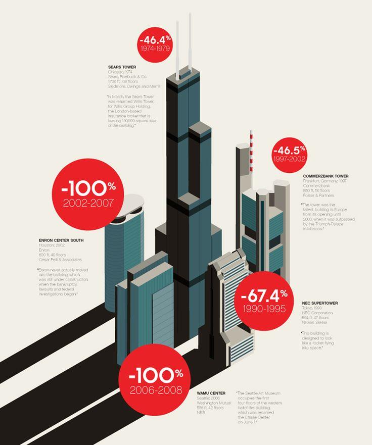 Information Design By: Thomas Porostocky | Square Inch Design Blog