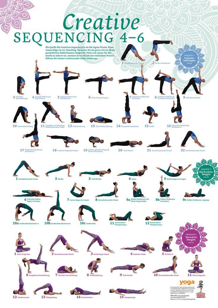 Creative Sequencing 4-6 Poster von Yoga Aktuell von YOGISTAR.COM | Yoga-Zubehör, Yogamatten und Yoga