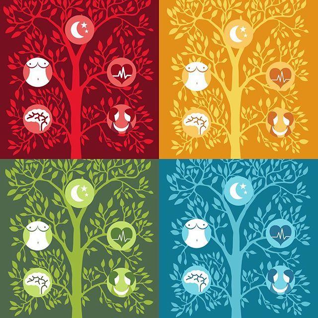 Como los frutos de un árbol, sentimos diferentes cosas en cada fase de la luna, en cada arquetipo.