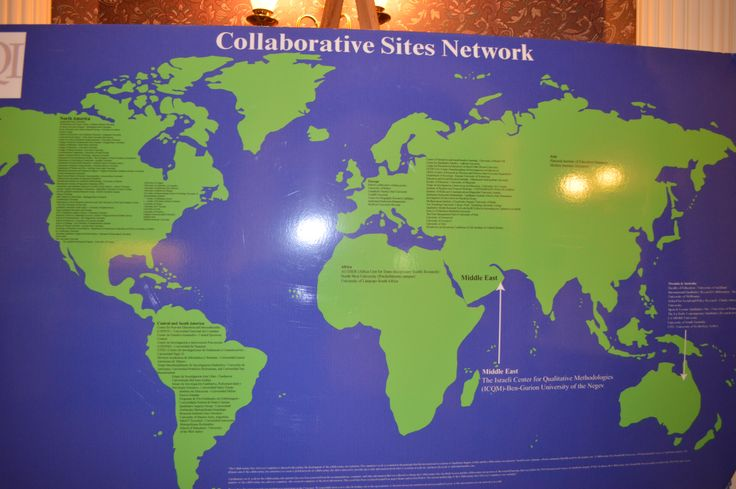 Network map of Qualitative research