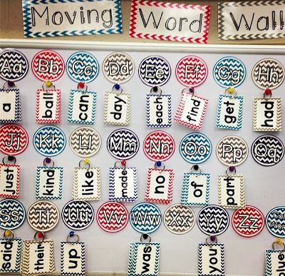 Literacy Spark: Movable Word Wall - It Works!