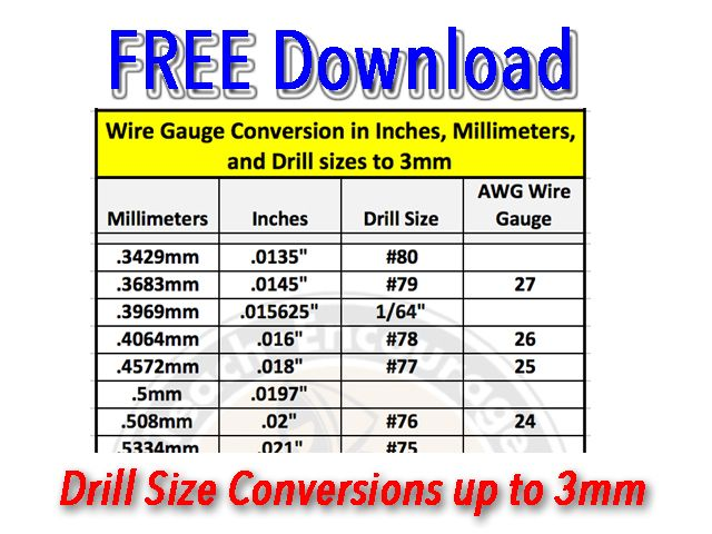 This FREE Downloadable Conversion Spreadsheet will help you choose the right brill bit, and know what all those numbers mean. (Gauge, mm, inches, drill bit size) Print it out and hang it by your workbench. www.JewelryMonk.com