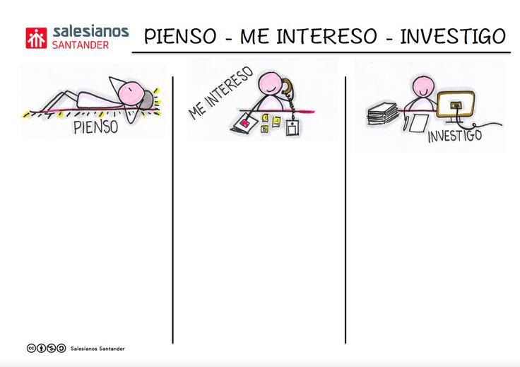 RUTINAS DE PENSAMIENTO