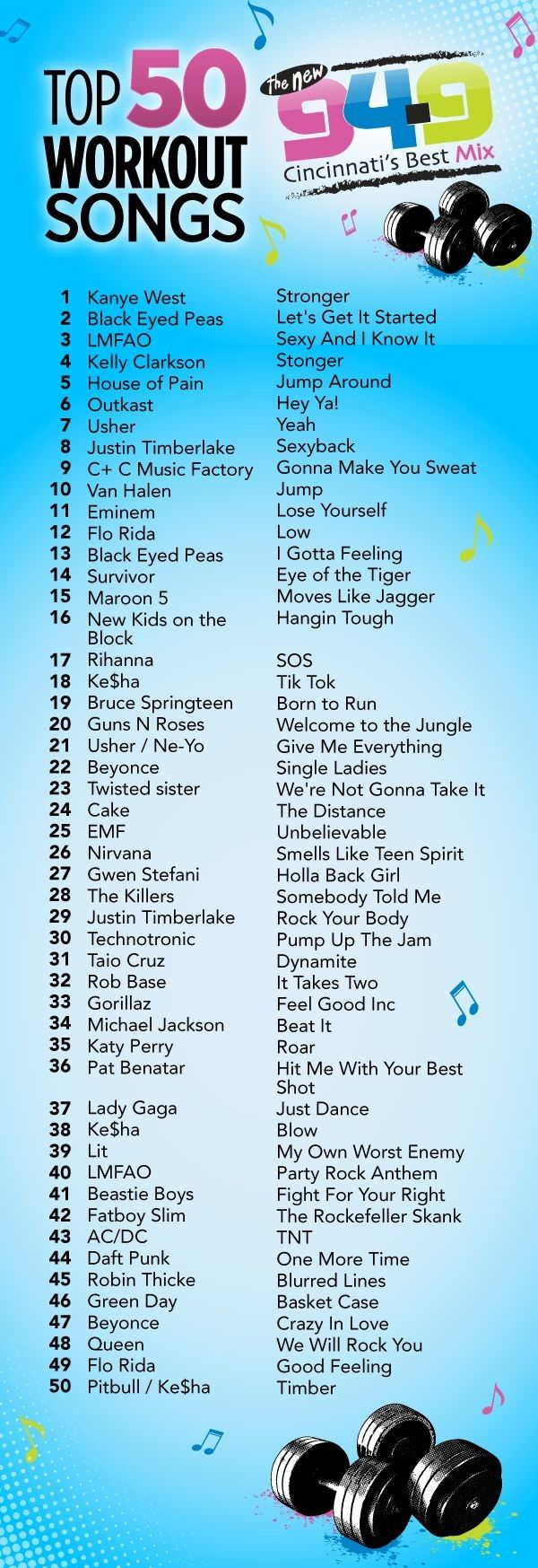 Everything you need to know about zumba Want your workout to be fun? Need a new playlist for working out? Check out these Top 50 Workout Songs! #workout #fitness #songs