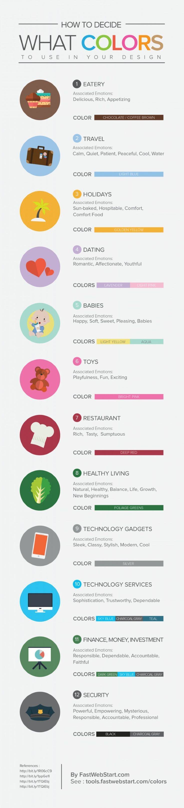 Bad design themen  best ux images on pinterest  graph design advertising and chart