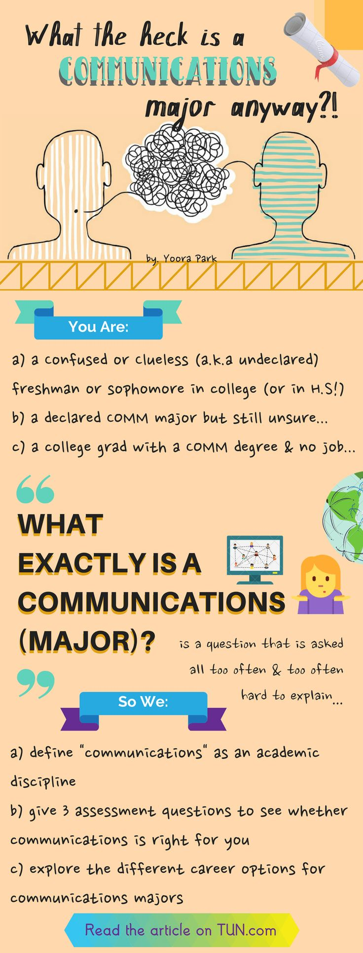 #communications #communications #communications #degree #anyway