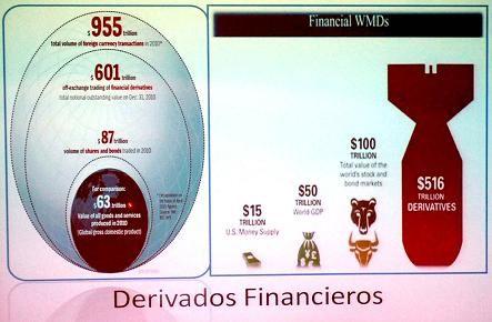 COPIA OCULTA: Metafísica económica: crisis financiera mundial 20...