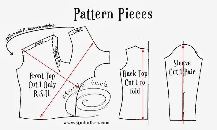 Self-draft using a tee-shirt pattern. well-suited: #PatternPuzzle - Double Drape Tee #sydney