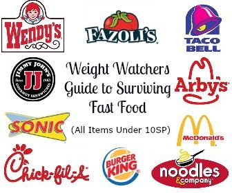 Many of you are trying to follow the weight watchers plan, but many of you are also very busy! Well, just because you are on WW doesn't mean you can't enjoy some of your favorite fast food places.  Here are some delicious and weight watcher friendly options you can grab on the go! All items …