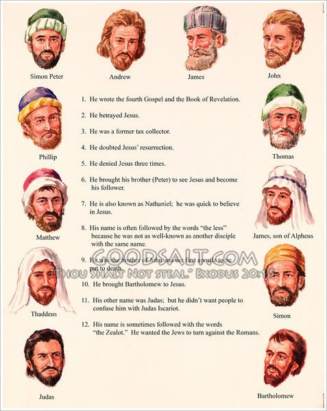 pictures of the 12 disciples of christ 31 images