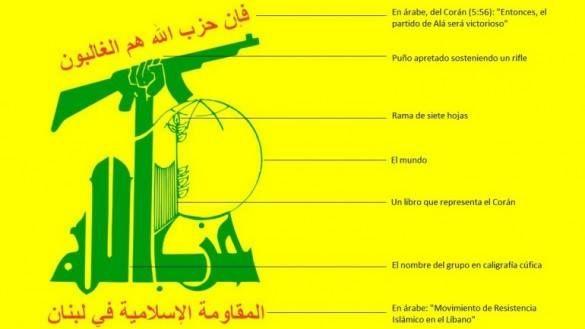 Los símbolos del terrorismo musulmán más conocidos: cuáles son y qué significan. http://ramrock.wordpress.com/2014/05/21/los-simbolos-del-terrorismo-musulman-mas-conocidos-cuales-son-y-que-significan/