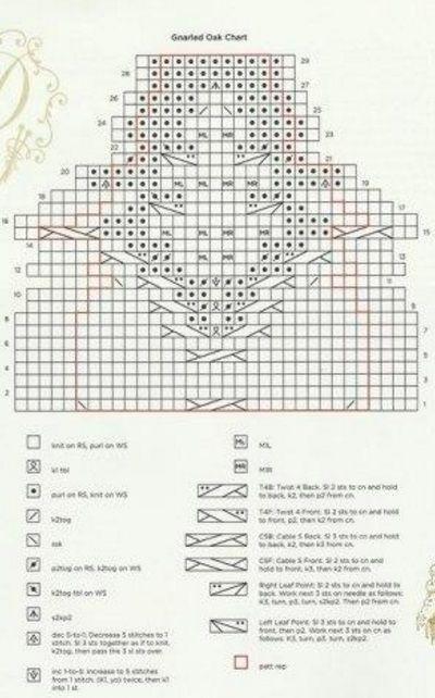 Шапка с узором Лист спицами - схема