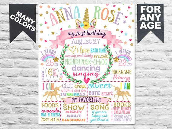 25 best ideas about first birthday board on pinterest first birthday chalkboard birthday for First birthday board template