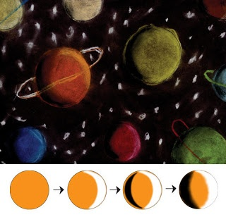 Art Projects for Kids: chalk pastel Spheres in Space ...