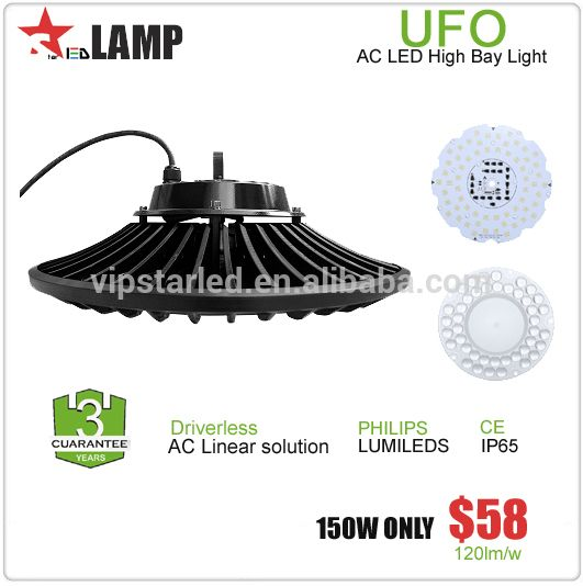 STL 2017 new Product IP65 DLC SAA TUV CE certification Bridgelux chip smd ac led module 150w driverless led UFO High Bay light