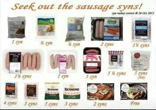 Slimming world sausage syns