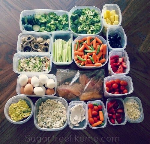 Low Carb Snack Ideas - My Favorites....lots of fun combos I wouldn't have thought of! (THM - S)