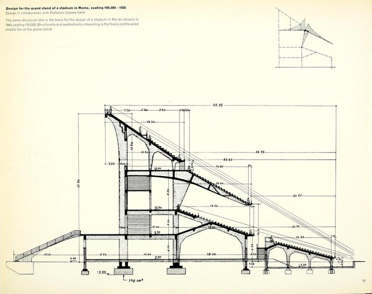 Nervi's design for the grand stand of a stadium, Rome
