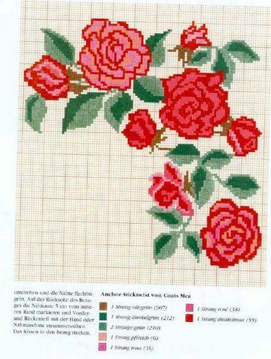 rosas-vermelhas.jpg (387×512)