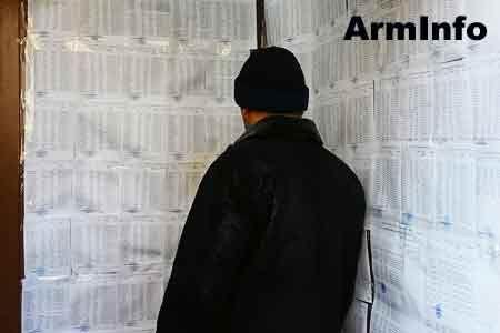 В Лорийской области Армении по первым данным убедительную победу одерживает Республиканская партия