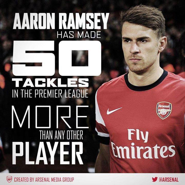 Aaron Ramsey is super good. I ain't surprised.