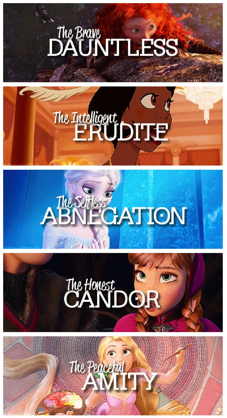 Revival Princesses and their factions from Divergent!