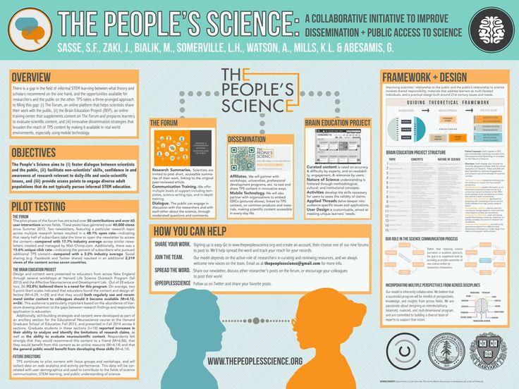 Best Poster Research Template Images On   Poster