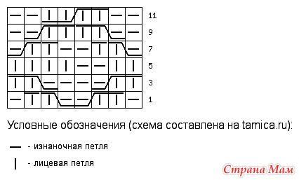 http://www.liveinternet.ru/