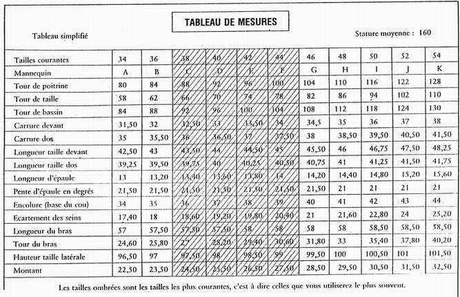 Tableau de mesures femme du 34 au 54 g p g trucs et for Tableau des mesures en cuisine