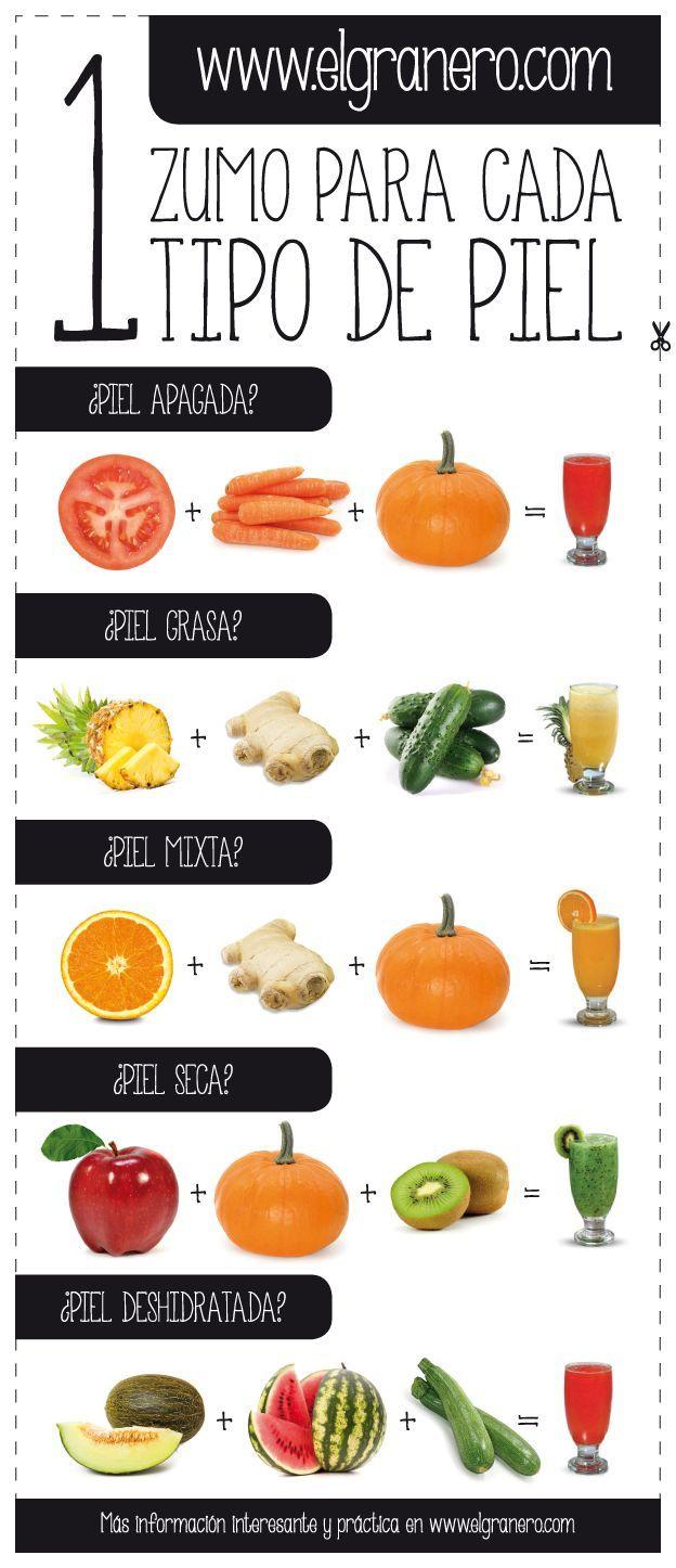 Zumos para cada tipo de piel - Infografías y Remedios http://www.gorditosenlucha.com/