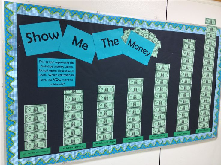 For our College Go Get It week, my principal and counselor came up with the idea of graphing weekly salaries based on educational levels, from not finishing high school up to a doctorate. We decided to represent it with a pictograph using play money. We are now developing questions for different grade levels to answer based on the data in the graph. @bkbgibson
