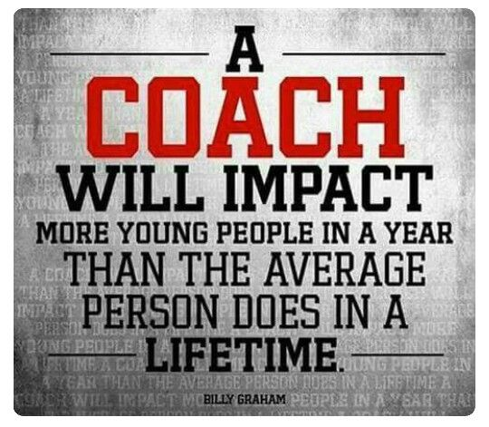 Football Motivational Quotes: 86 Best Inspirational Football Quotes Images On Pinterest