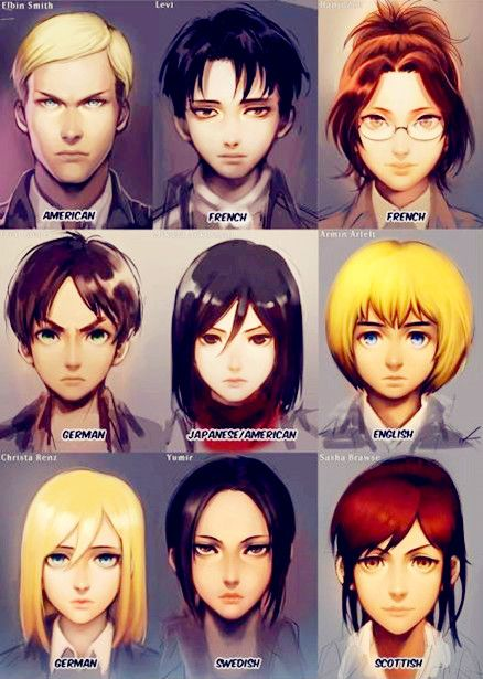 Shingeki no Kyojin characters nationalities. Part I