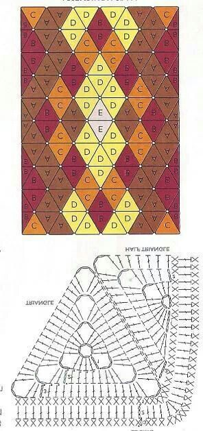 Triangle granny blanket: