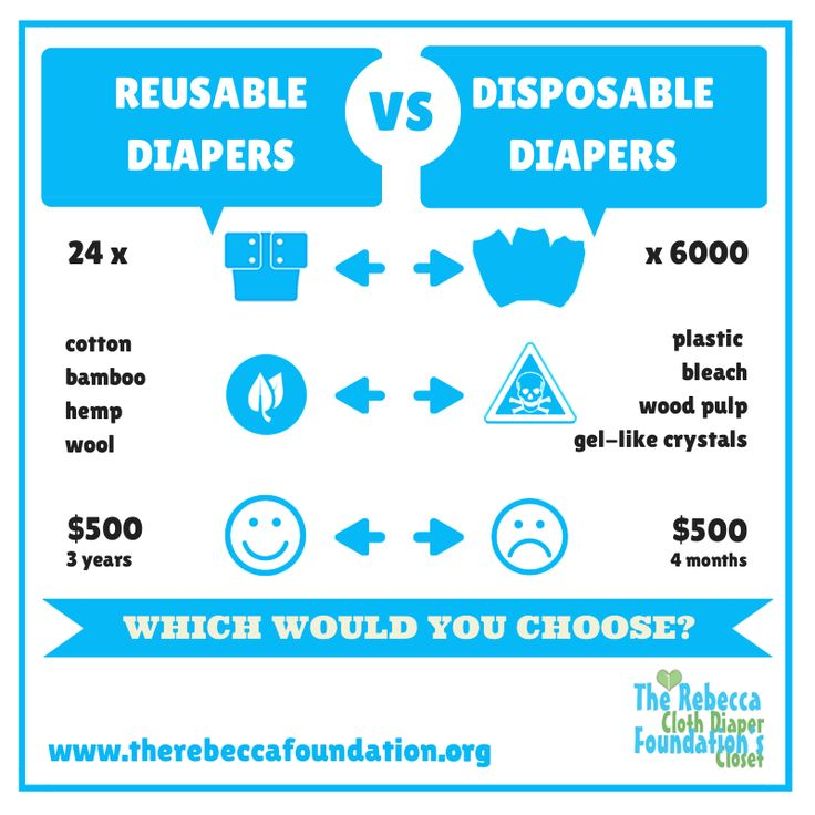 Reusable Diapers vs Disposable Diapers www.therebeccafoundation.org
