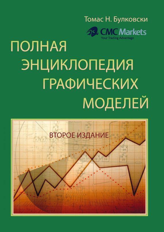 рынок акций форекс