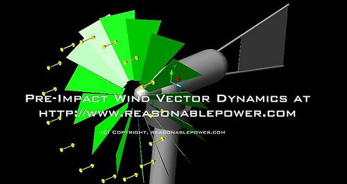 Specifically what is wind power. http://how-to-build-a-wind-turbine.info/what-is-wind-energy.html Wind Energy Systems Maryland
