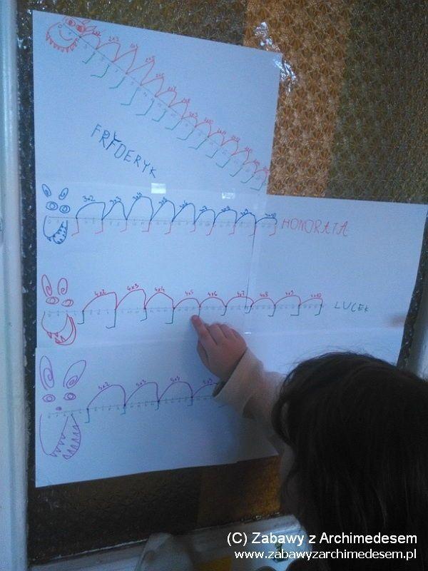 Tabliczka mnożenia - jak skutecznie i szybko nauczyć dziecko tabliczki mnożenia - poradnik dla rodziców - metody nauki - kreatywne zabawy z mnożeniem