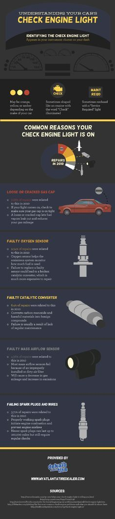 A faulty oxygen sensor could be responsible for an illuminated check engine light. If this faulty sensor is not replaced, it could lead to a broken catalytic converter, which significantly raises repair costs. Learn more in this infographic.
