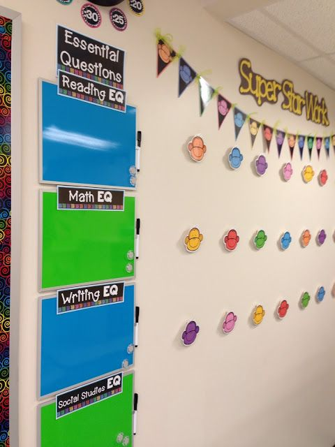The Creative Chalkboard: Classroom Reveal 2013!
