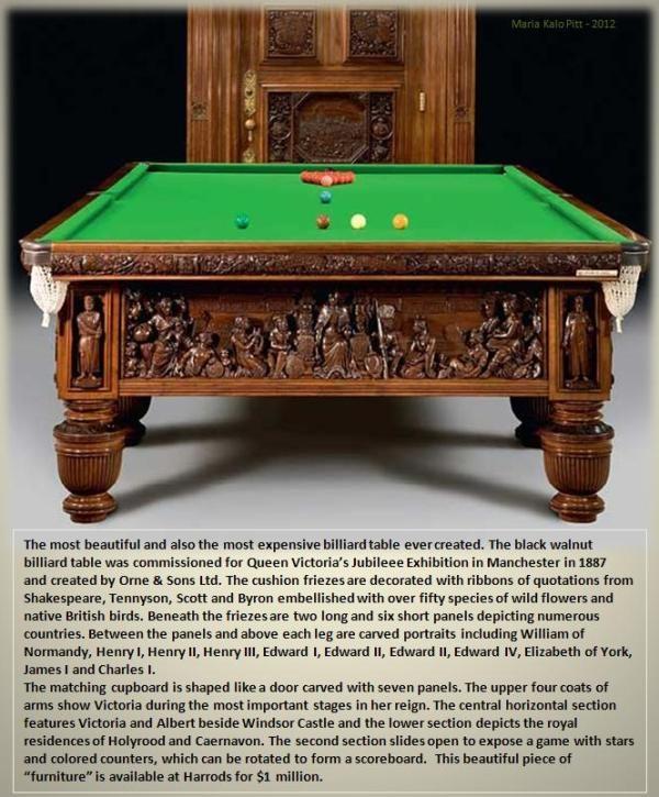 31 best billiard pool rooms images on pinterest billiard - Most expensive pool table ...