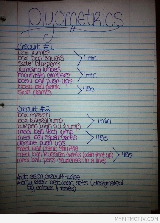 Plyometrics workout from the Skinny Fit Girl - http://myfitmotiv.com/plyometrics-workout-from-the-skinny-fit-girl/ #fitness #workout #motivation #training #crossfit