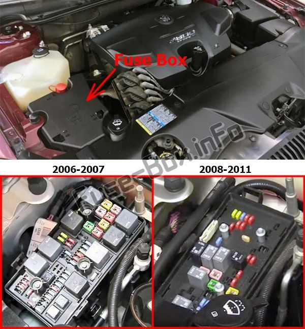2011 buick fuse box buick lucerne  2006 2011    fuse box location buick lucerne 2011 buick regal cxl fuse box diagram fuse box location buick lucerne