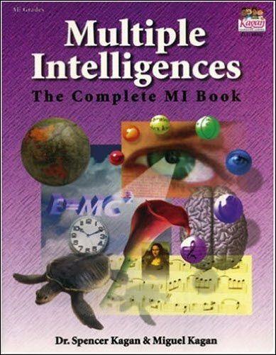 Kid Friendly Definitions Of Multiple Intelligences