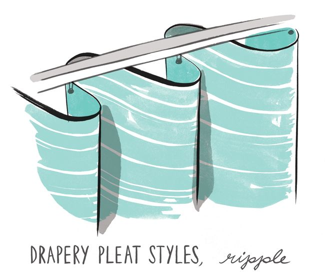 Ripple pleated drapery style.