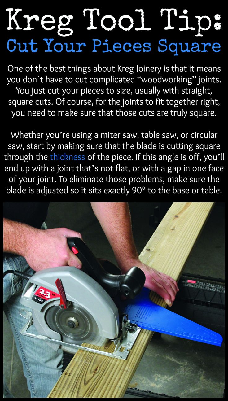 Kreg Tool Tip: Cut Your Pieces Square | For joints to fit together right, you need to make sure that those cuts are truly square.  Whether you're using a miter saw, table saw, or circular saw, start by making sure that the blade is cutting square through the thickness of the piece. If this angle is off, you'll end up with a joint that's not flat, or with a gap in one face of your joint. To eliminate those problems, make sure the blade is adjusted so it sits exactly 90° to the base or table.