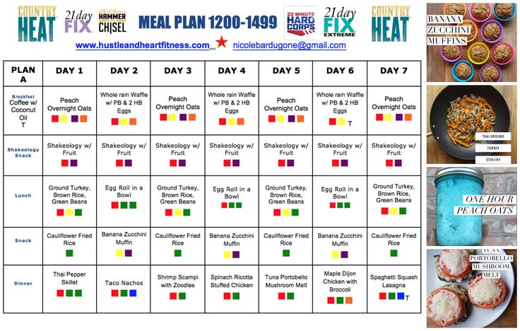 Weekly Meal Plan with Recipes (21 Day Fix, Extreme, Country Heat, Hammer & Chisel & 22 Min Hard Corps)