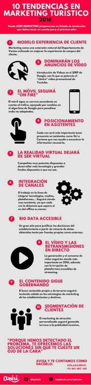 10 tendencias del marketing turístico #MarketingTurístico #Infografía